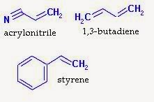 cấu trúc của nhựa abs